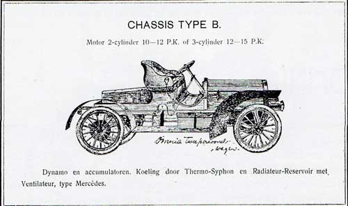 omnia-chassis-type-b