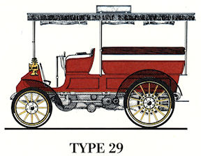 Peugeot-1899-1900-type-29-break